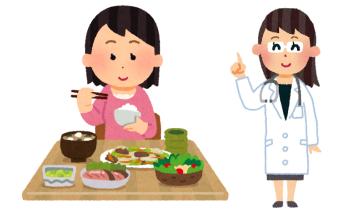 摂取カロリーと基礎代謝